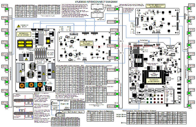 LCD & LED TV Interconnect Diagram with Voltages & Waveform